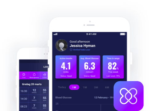 four elements of the dashboard