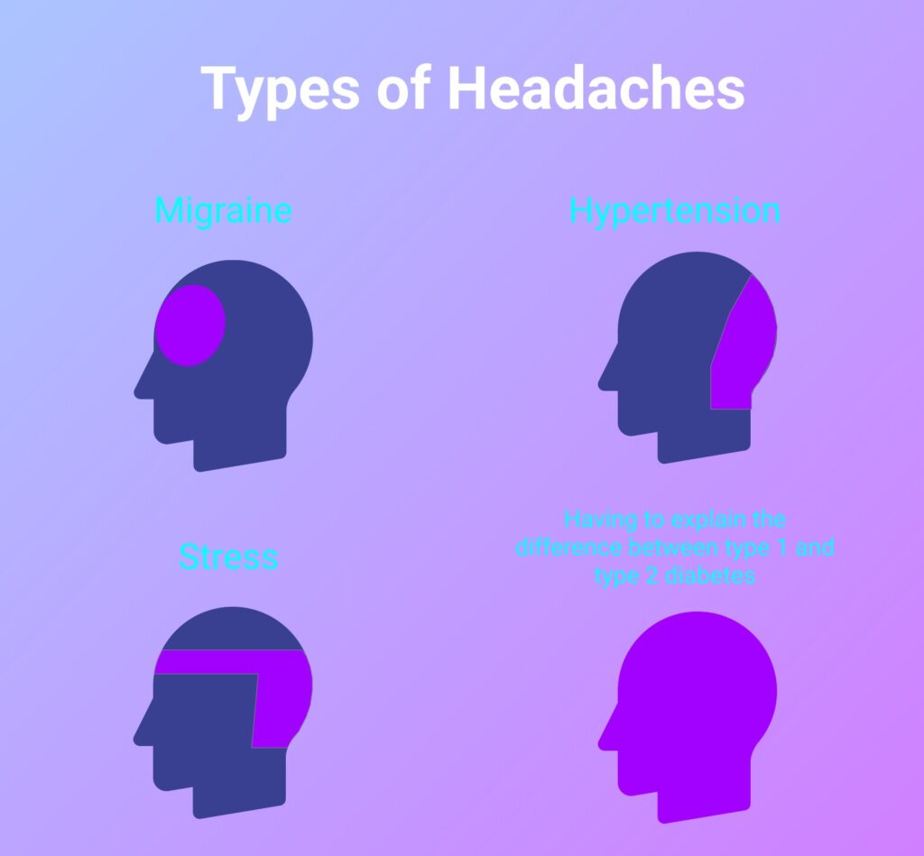 types of headaches diabetic